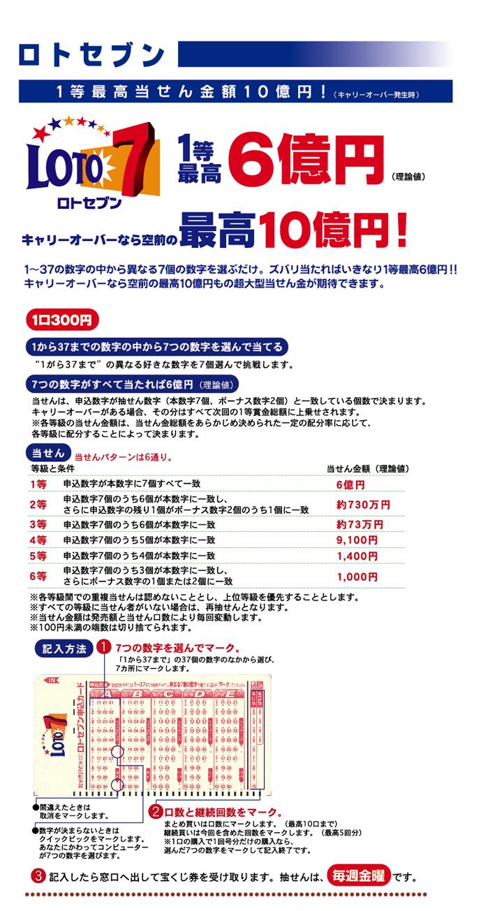 7 生活 ロト